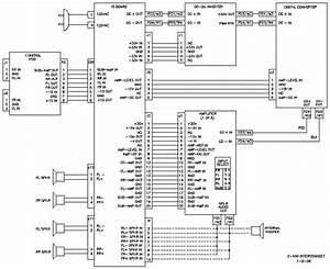 Amplifier Repair  Bash Amplifier Repair