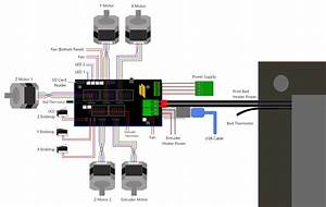 R1  Ramps Board Wiring Diagram  U2013 Robo Help Center