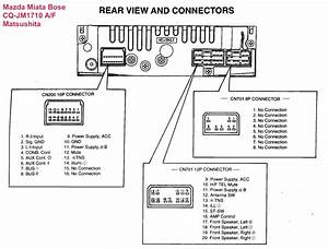Sony Drive S Wiring Diagram
