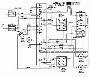 Haier Dryer Wiring Diagram : wiring diagram for estate dryer wiring diagram database ~ A.2002-acura-tl-radio.info Haus und Dekorationen