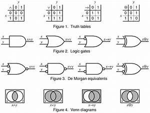 Booleova Algebra  U2013 Wikipedija