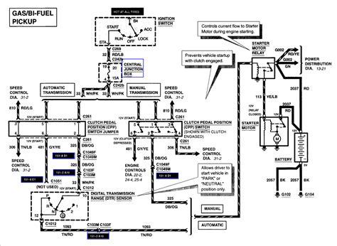 2013 Ford Fiestum Wiring Diagram by 2013 Ford Fiestum Fuse Diagram Wiring Diagram Database