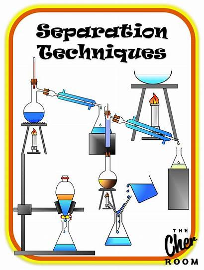 Clipart Chemistry Teacher Powers Technology Separation Techniques