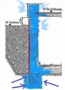 Abdichtung Gegen Aufsteigende Feuchtigkeit Bodenplatte : keller abdichten injektionsverfahren baubiologe ~ A.2002-acura-tl-radio.info Haus und Dekorationen