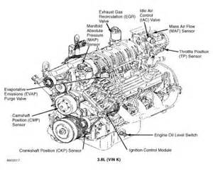 similiar gm 3800 engine belt diagram keywords 92 buick skylark fuse box diagram besides 87 buick regal fuse box also