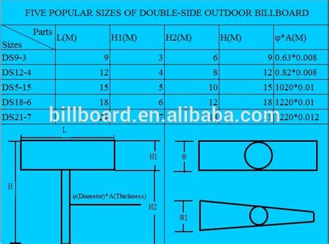 Billboard Dimensions double sided outdoor hoarding design structuredual sided 639 x 475 · jpeg
