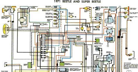 1973 beetle wiring diagram 1973 beetle fuse download app co