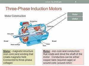 Winding Of 3 Phase Induction Motor