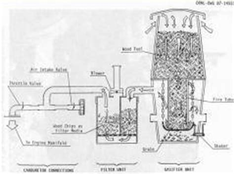 plans   wood gasifier   build  amazing diy woodworking projects wood work