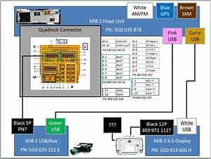 V U00fdm U011bna Usb Portu Za Nov U011bj U0161 U00ed Typ Pro Swing Ii - Audio  Infotainment  Konektivita Ufeff Ufeff