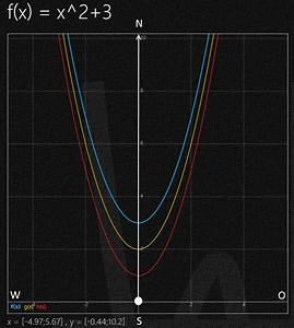 Partielle Ableitung Berechnen : funktionen berechnen und zeichnen mit h henlinien ~ Themetempest.com Abrechnung