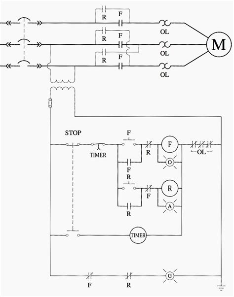 anti plugging circuit automation   ladder logic