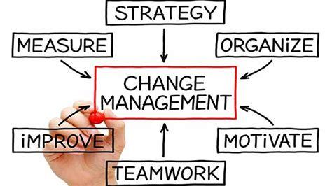 importance  organizational change management basic
