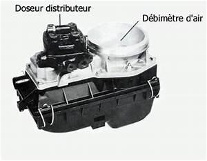 Nettoyer Un Debimetre D Air : les ressources les cahiers techniques th orie moteur kr golf 2 ~ Maxctalentgroup.com Avis de Voitures