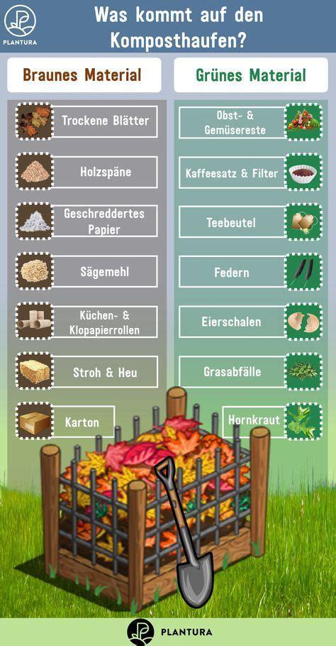 Gemüsebeet Richtig Anlegen by Kompost Warum Jeder G 228 Rtner Einen Eigenen Anlegen Sollte