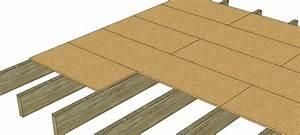Realiser Un Plancher Bois : pose d 39 un plancher bois ~ Dailycaller-alerts.com Idées de Décoration