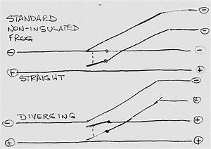 Wiring Diagram S Series And Parallel Circuits Diagrams