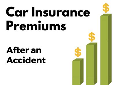 Car Insurance Premium by When Will My Car Insurance Premium Increase Injury
