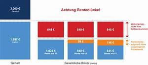 Versorgungswerk Rente Berechnen : slider versorgungswerke logo bav versorgungswerk gmbh co kg ~ Themetempest.com Abrechnung