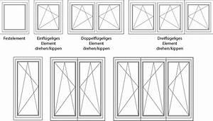 Fenster Reparatur Berlin : fenster haust ren rolladen verkauf montage und reparatur ~ Frokenaadalensverden.com Haus und Dekorationen