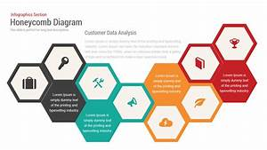 Honeycomb Diagram Powerpoint Infographics Template And