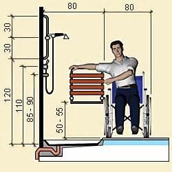 behinderten badezimmer barrierefrei bauen barrierefreies wohnen profi informationen für bauherren und