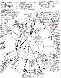 Stars Over Washington Horoscope Graham W Sept 27
