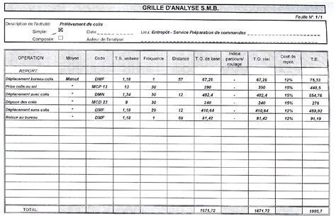 convertisseur de mesures cuisine tables de conversion d 27unit c3 83 c2 a9s convertisseur