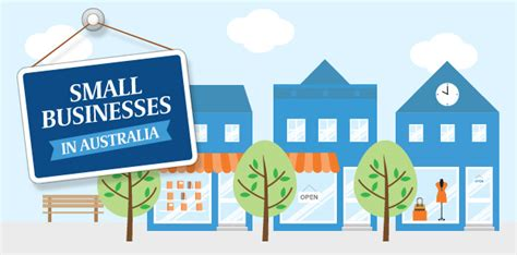 Small Businesses In Australia Interactive Infographic