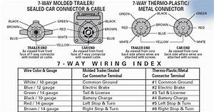 Dodge Ram 7 Way Rv Plug Wiring Diagram