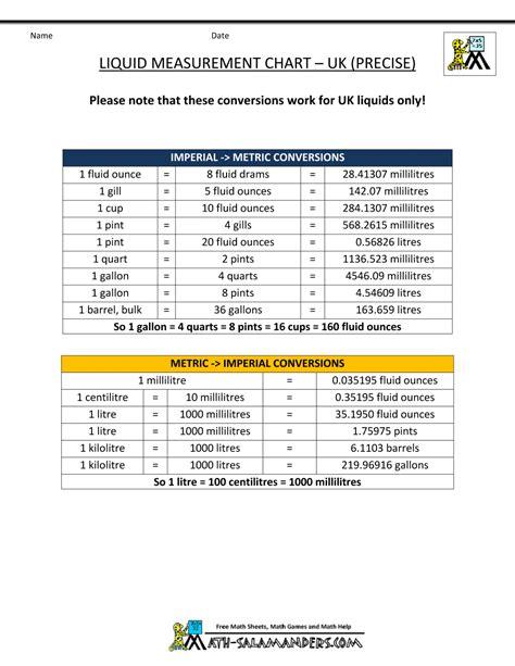 liquid conversion liquid conversion chart uk measures