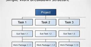 Free Simple Work Breakdown Structure Diagram For Powerpoint