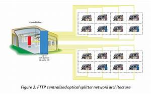 Collection Of Network Diagram