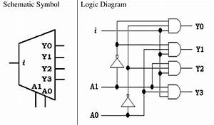 9  The Schematic Symbol  The Logic Diagram And The Truth