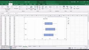 Creating Box Plot Chart  Whisker Diagram  In Microsoft