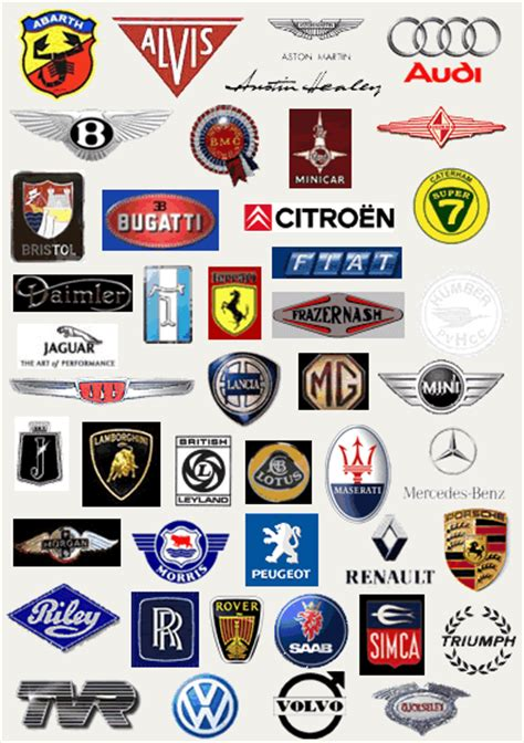foreign sports car logos luxury car logos