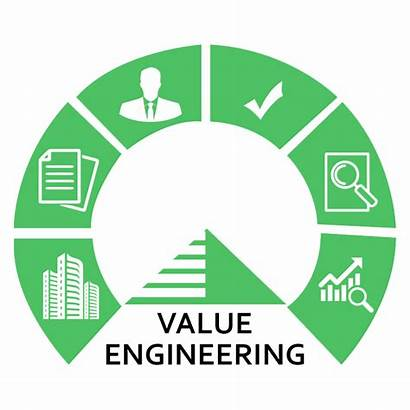 Value Engineering Bim Usa Analysis Balance