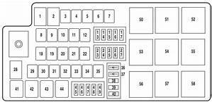 2010 Lincoln Mkz Fuse Diagram 26115 Netsonda Es