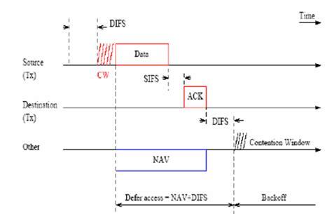 Download Scientific Diagram