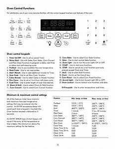 Oven Control Keypads  Minimum  U0026 Maximum Control Settings