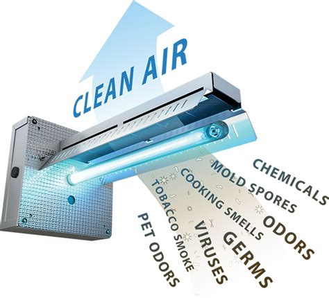Uv Light For Hvac by Why A Uv Light Is A Solid Choice For Indoor Air Quality