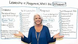 Leadership Vs Management  What U0026 39 S The Difference  - Project Management Training