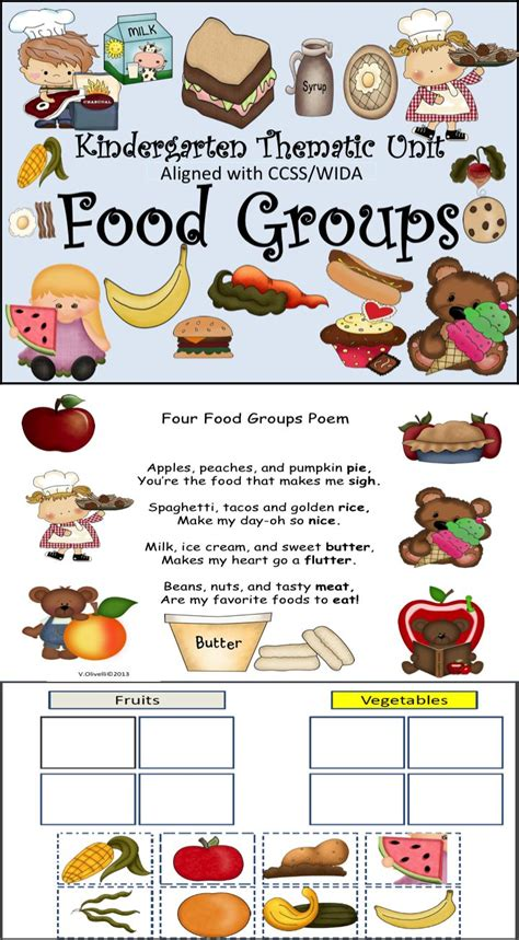 food groups vocabulary concepts for early primary esl
