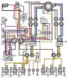 Wiring Diagram Bmw Airhead