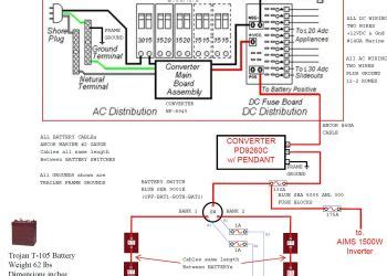wiring diagram and schematic diagram sle