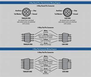 Gmc Trailer Plug Wiring Diagram - Database