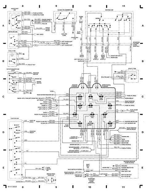 91 jeep wrangler wiring diagram facybulka me