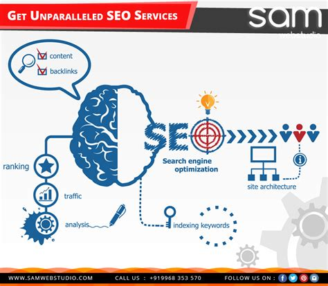 get seo get unparalleled seo services