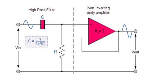 Active High Pass Filter Circuit Diagram Operation