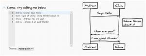 Draw Uml Sequence Diagrams With Javascript